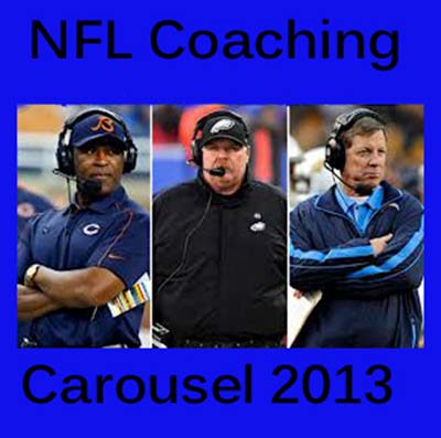 Breaking Down the Coaching Changes Around the NFL